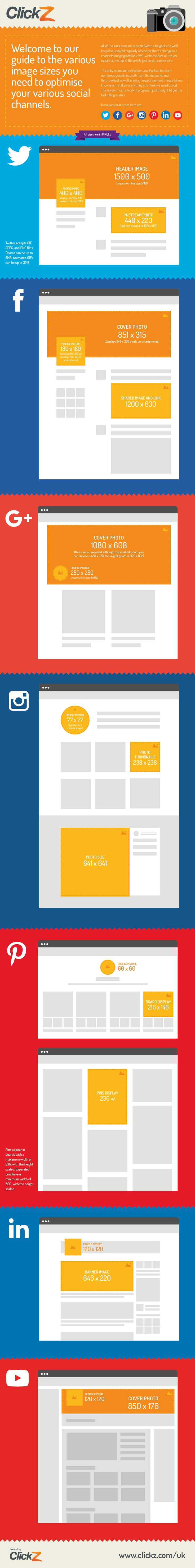The very handy up-to-date social media image size guide