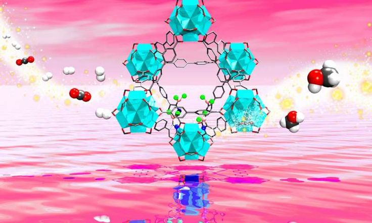 Closing the Carbon loop: Team identifies new catalyst that advances Capture, Conversion of atmospheric carbon dioxide - http://phys.org/news/2016-12-carbon-loop-team-catalyst-advances.html