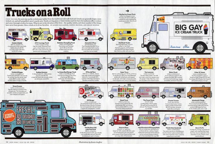 tout-plaquer-pour-un-food-truck.jpeg (1280×856)