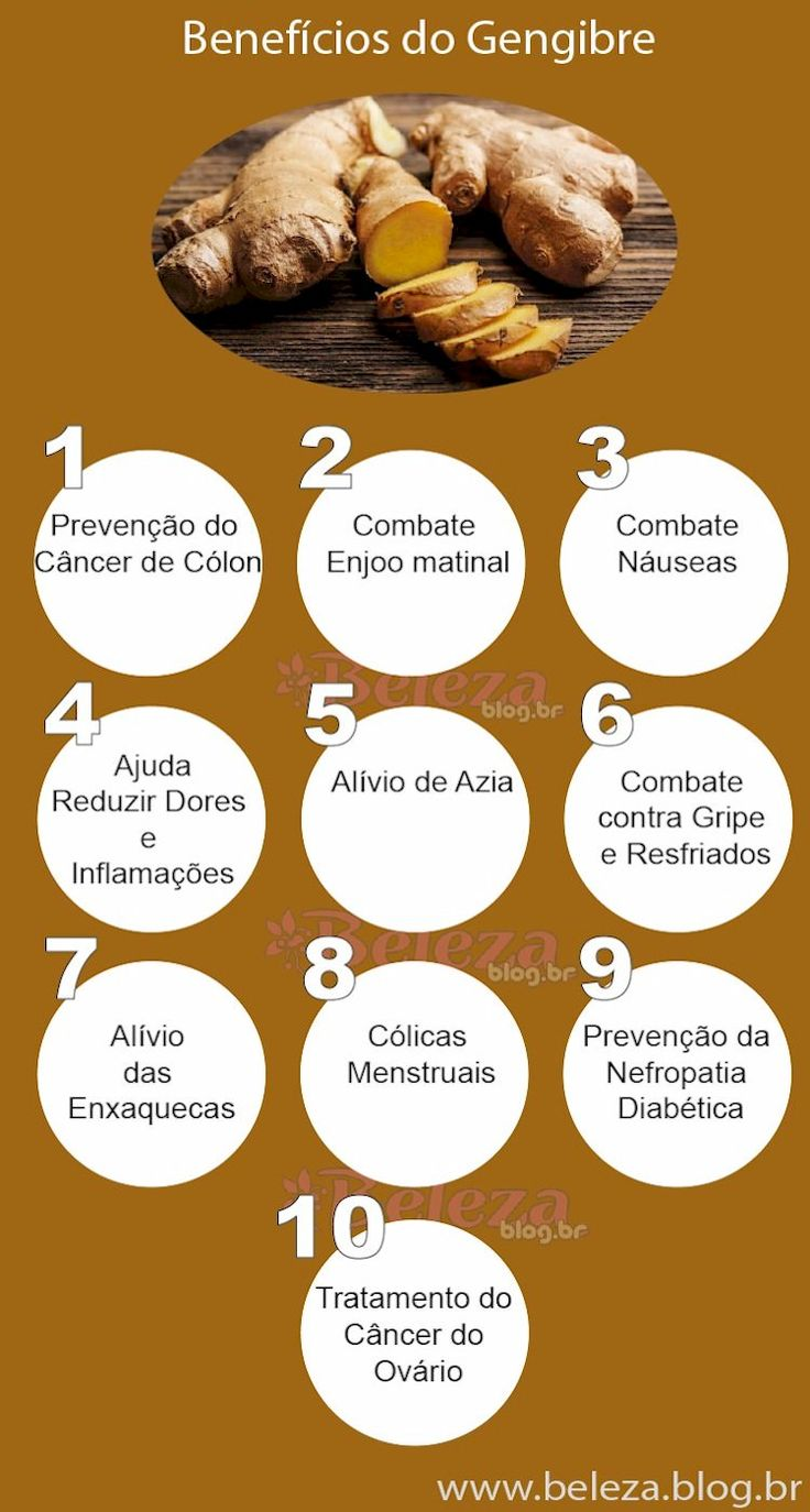 Beneficios do Gengibre