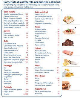 Dieta colesterolo alto, tabella alimenti