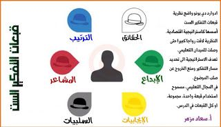 استراتيجية قبعات التفكير الست Six Thinking Hats Teaching Strategies Arabic Kids