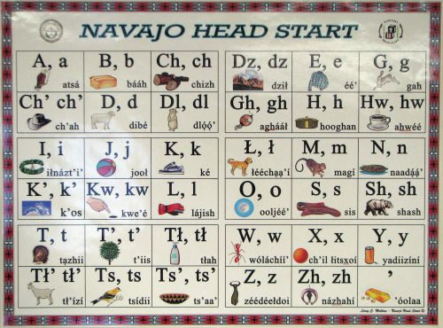 'Navalish': The Shifting World of the Navajo Language