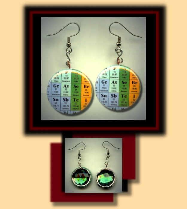 10 best Chemistry Creations images on Pinterest Chemistry - best of periodic table symbol breakdown