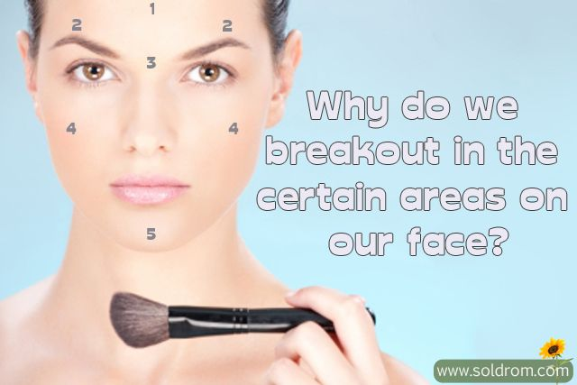 Face mapping, your breakouts areas