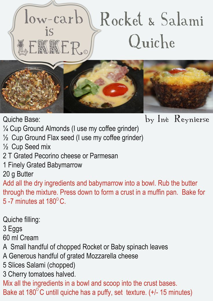 Stoepkos 1 recipe. LCHF Quiche- Low Carb is Lekker