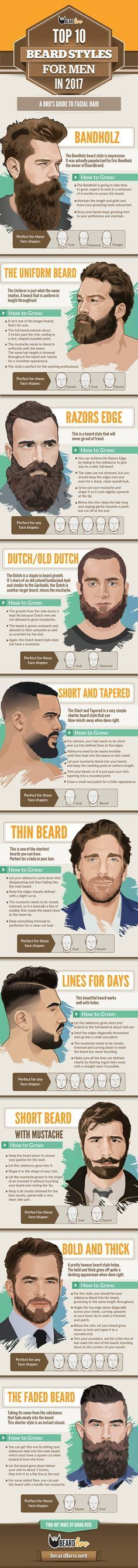 Top 10 Beard Styles for Men in 2017. Infographic - beard grooming guide to facial hair ~ http://ever-unfolding.net/best-beard-trimmer-reviews/