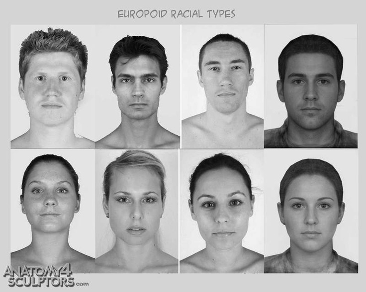 Facial characteristics by race