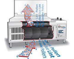 Best Of Ez Breathe Basement Ventilation System