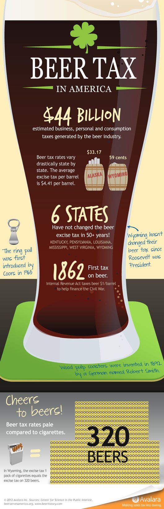Sweetwater purchases pyramid brewing equipment plans to build second - Impress Your Friends At Trivia Night With Some Little Known Facts On Beer Tax In America