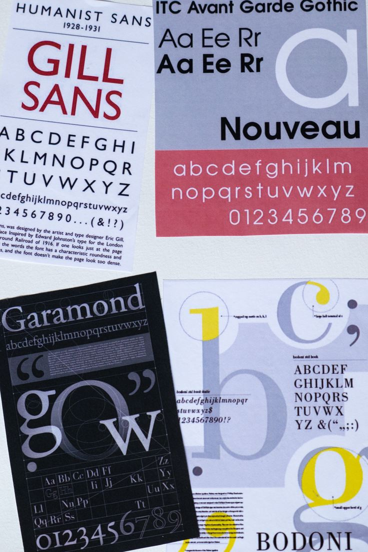 Pagina 4 fonts: - Gill Sans font (by Eric Gill, late 1920's, based on typeface of Edward Johnston) VB comedies: 'Shallow Hal','Me,Myself and Irene','When in Rome' -ITC Avant Garde Gothic font (by Edward Benguiat) Vb comedies: 'Grown Ups, Just go with it' - Garamond font: vb comedies: 'Notting Hill', ' The Little Fockers', Mr en Mrs Smith (Classical Garamond Regular) - Bodoni Font: vb comedies: 'The Holiday'