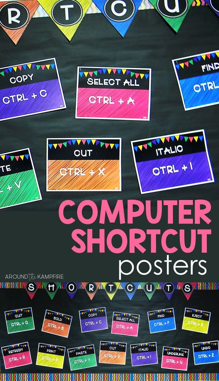 Computer Shortcuts Posters & Bulletin Board Display Banner