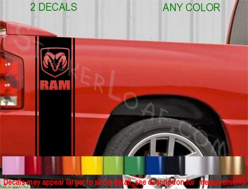 Truck Bed Sticker Hemi Dodge Ram Head Decals Mopar Color
