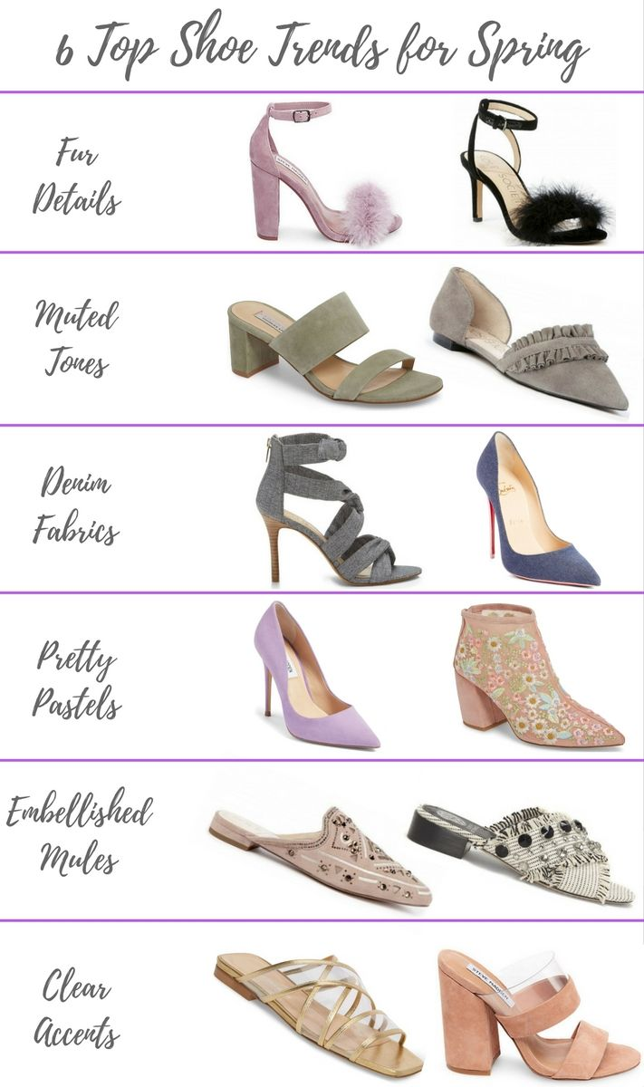 The Six Top Shoe Trends for Spring 2018