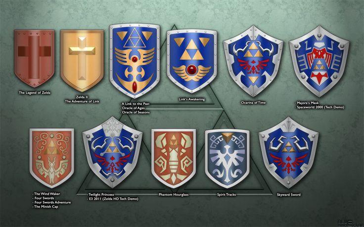 Evolution-of-Links-Shield-zelda-blueamnesiac-majora-ocarina-skyward-sword-twilight-princess-wind-waker-copy.jpg (1000×625)