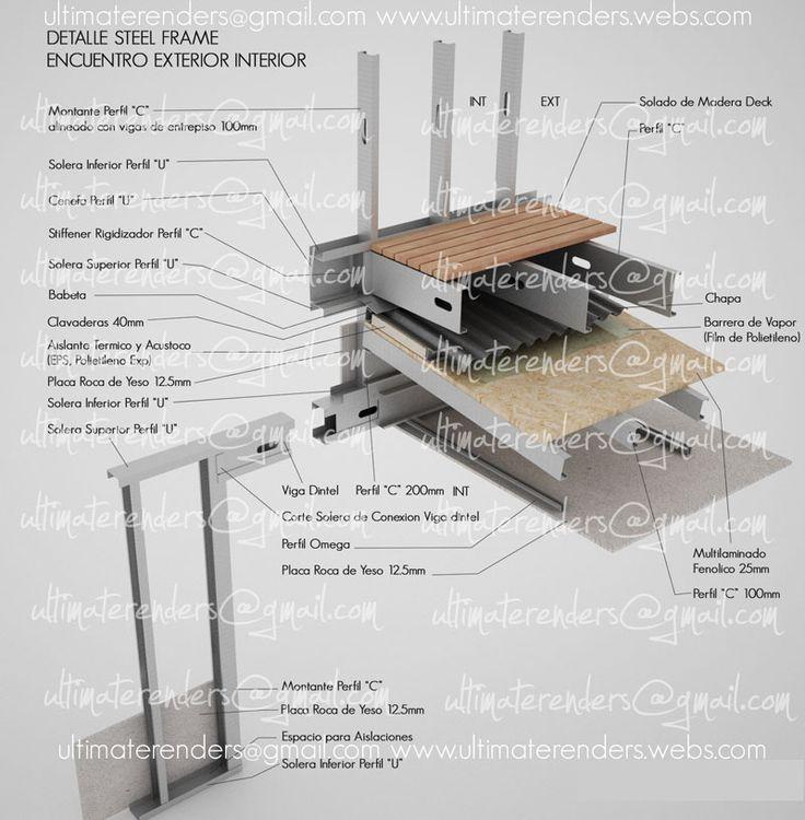 Detalle Steel Frame encuentro exterior interior con deck