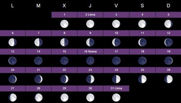 El calendario lunar 2016 para huerto y el jardín-Julio