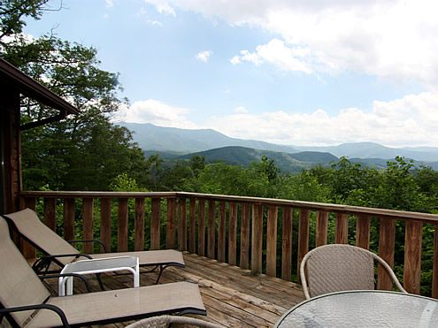 the view in blog smoky a to great rentals mountains cabin forge tn mountain of pigeon reasons vacation cottage with sunset