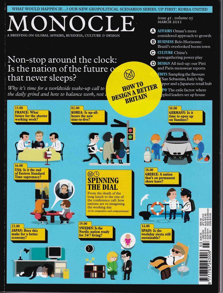 monocle magazine covers - Google Search