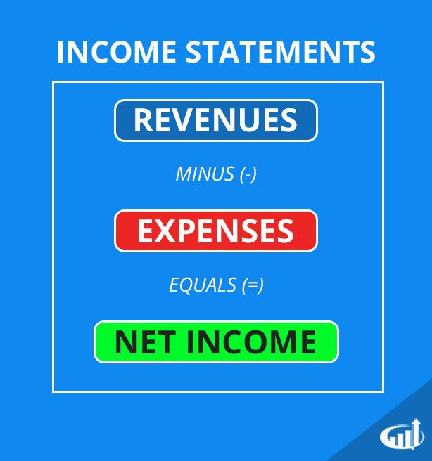 Learn how to read an income statement and analyze a company Check - income statement examples