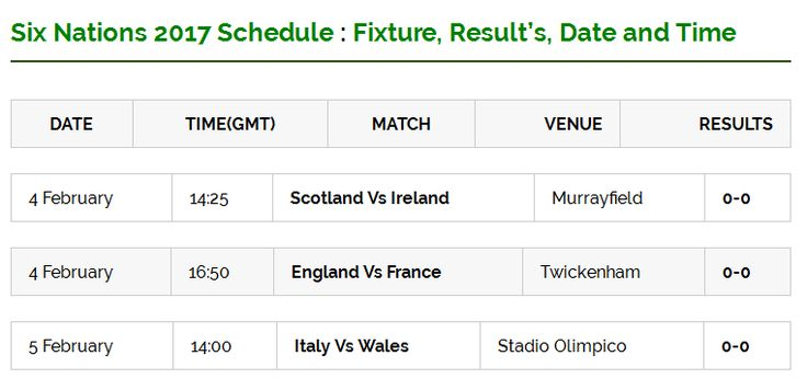 You will find the rbs six nations rugby fixtures 2017 at LiveStreamRugby