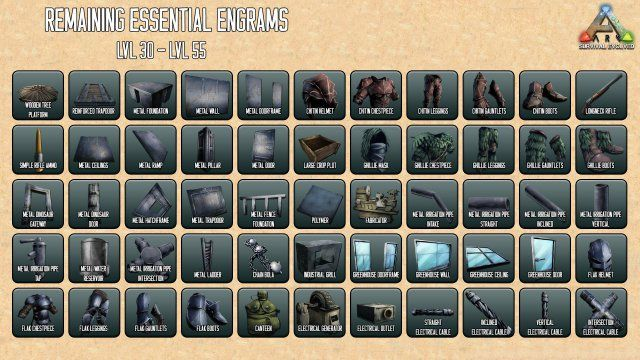 Ark Survival Evolved Guide For Beginners Maps Dinos Cooking Engrams Recipes Ark Survival Evolved Tips Ark Survival Evolved Ark Survival Evolved Bases