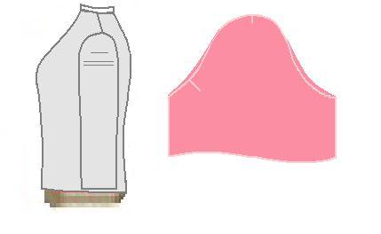 Напряженные складки в верхней части оката рукава говорят о том, что ширина оката недостаточна.В этом случае нужно выпустить часть материала из припуска шва по окату.