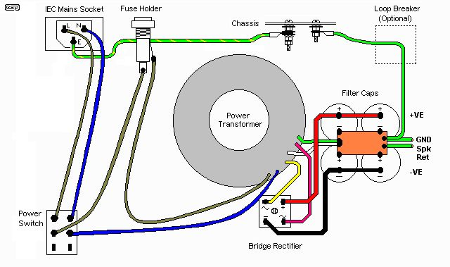 Toroidal Transformer Wiring Diagram : Power supply wiring guidelines gainclone pinterest