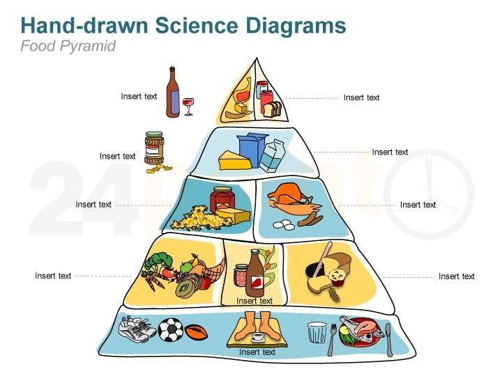 food pyramid template