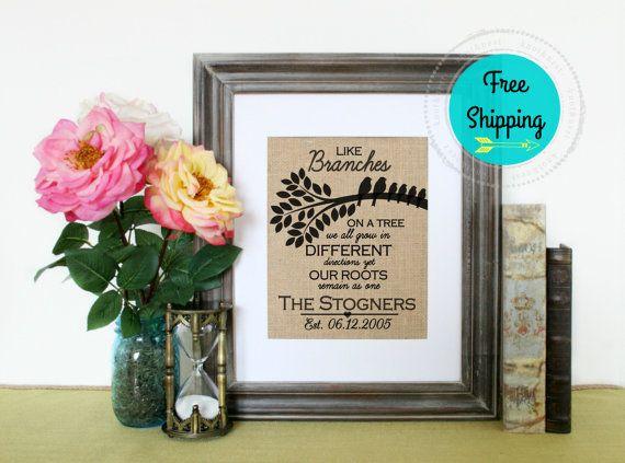 Family Name Sign | Mother's Day Gift | Gift for Wife | Gift for Mom | Family Tree | Custom Wedding gift | Family Established | Love Birds