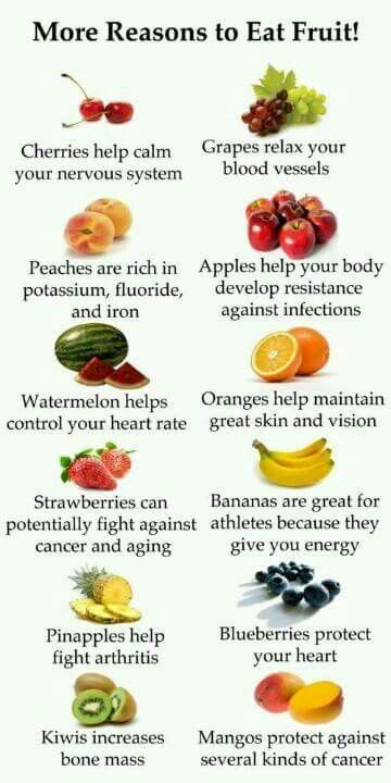 I honestly love fruit already, but i never knew just how much they benefit your body!