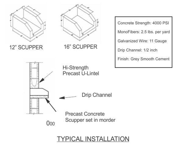Precast Concrete Scuppers Acp In 2020 Precast Concrete Concrete Concrete Mixes