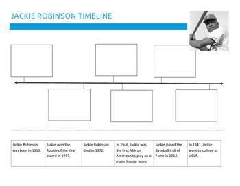 25+ best ideas about Jackie robinson timeline on Pinterest ...