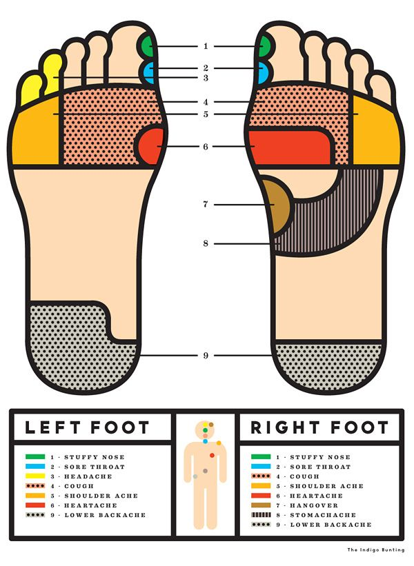 Reflexology. | 28 Surprising Things That Really Work, According To Pinterest