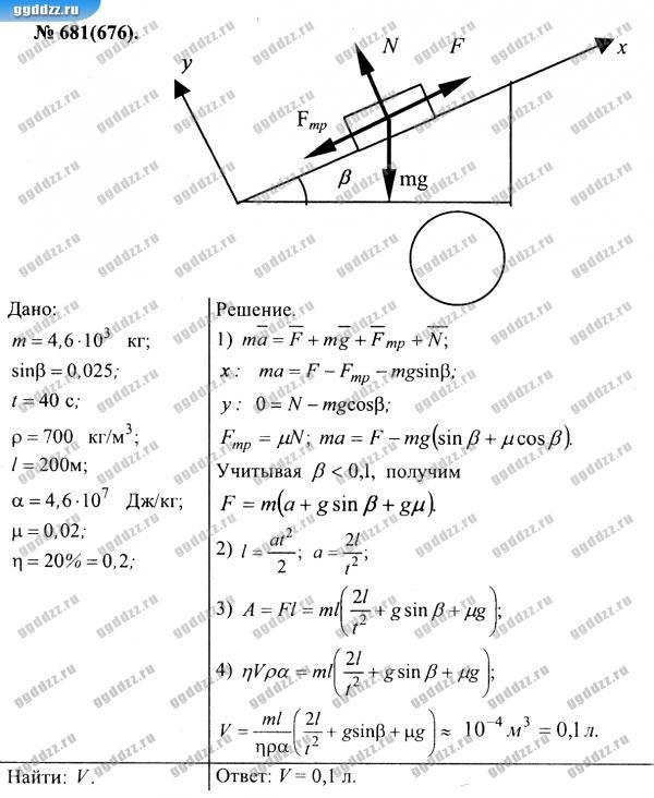 Срез знаний по математике 2 класс