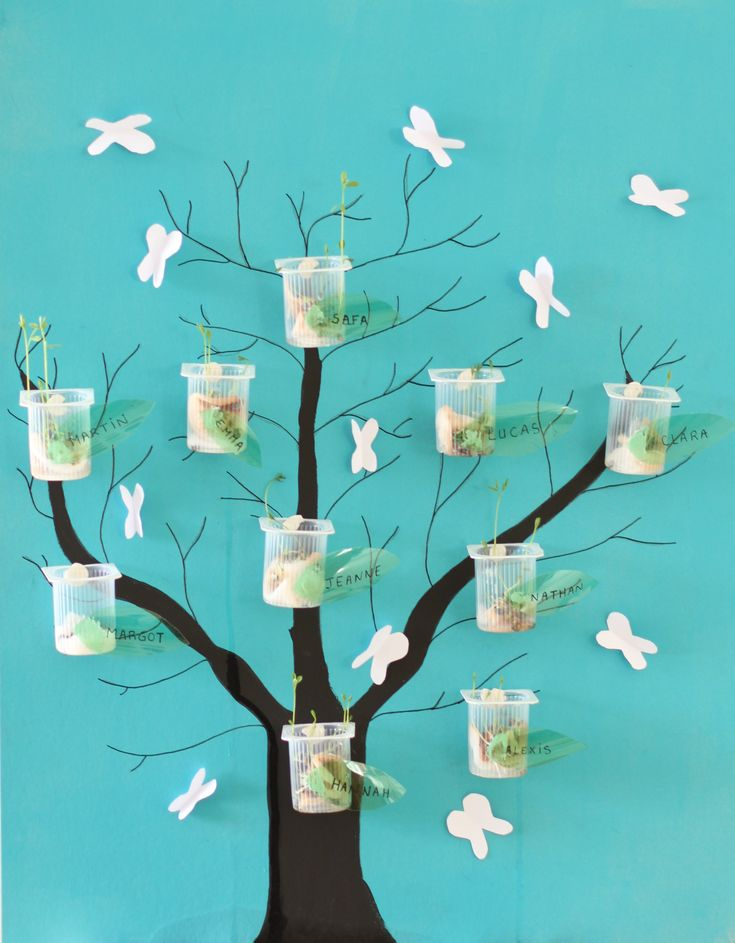 En collaboration avec Emmanuelle du blog Avecses10ptitsdoigts.com, UHU vous guide pas à pas pour réaliser avec vos enfants un incroyable arbre d'intérieur. A partir de différents matériaux faciles à trouver, les enfants vont réaliser un arbre qui leur permettra d'observer les différentes étapes du développement d'un végétal !