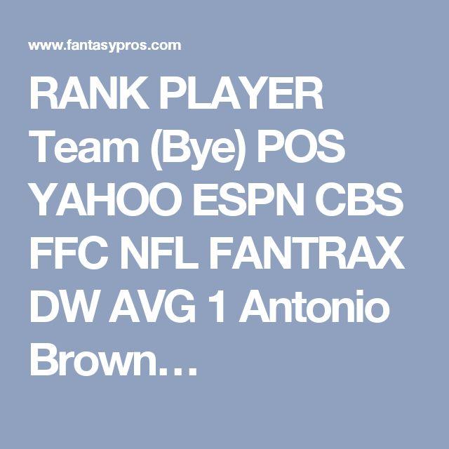RANK PLAYER Team (Bye) POS YAHOO ESPN CBS FFC NFL FANTRAX DW AVG 1Antonio Brown…