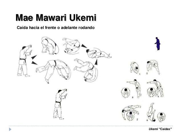 """Ukemi """"Caídas"""" Mae Mawari Ukemi Caída hacia el frente o"""