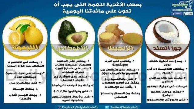 سبحان الله لن تصدق فوائد بعض الخضروات والفواكه في حياتنا Health Fitness Nutrition Health And Nutrition Fitness Nutrition
