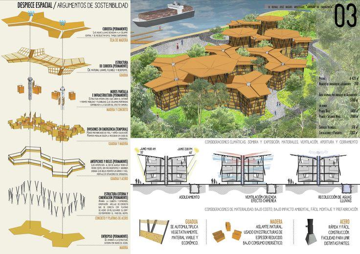 Galeria - Resultados do concurso estudantil de arquitetura bioclimática da IX Bienal José Miguel Aroztegui / Abrigos de Emergência - 20