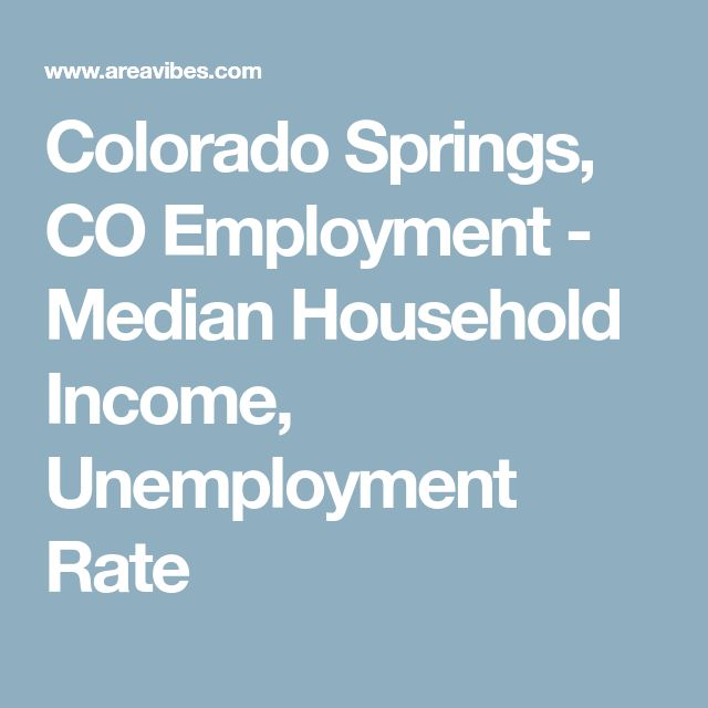Colorado Springs, CO Employment - Median Household Income, Unemployment Rate