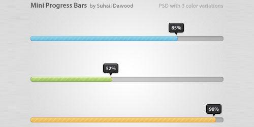 Mini Progress Bars