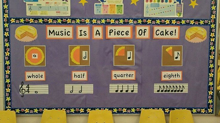 elementary music bulletin board | Note value bulletin board! Elementary music | Music & Math