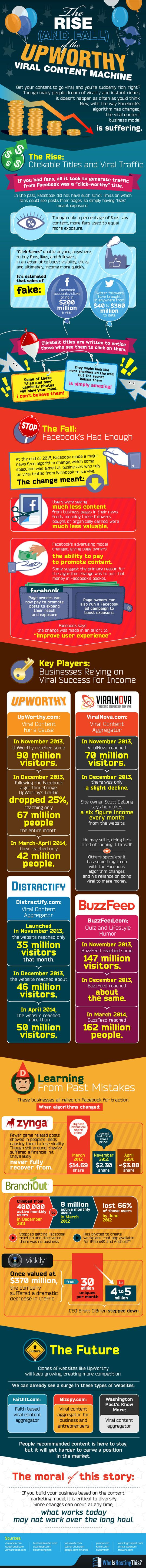 Facebook Cracks Down On Viral Marketing Infographic http://socialmediarevolver.com/facebook-cracks-down-viral-marketing-infographic/