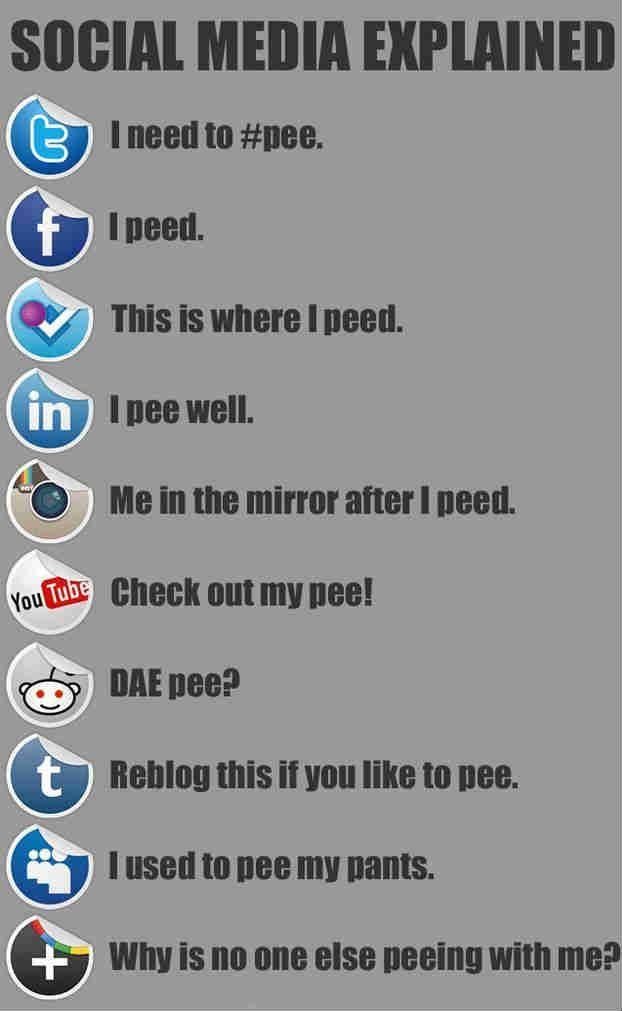 I Social Media spiegati con... - Social Daily
