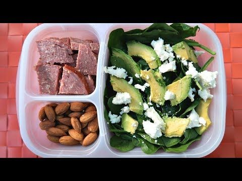 Keto Packed Lunch Ideas – low carb, ketogenic diet lunches & recipes