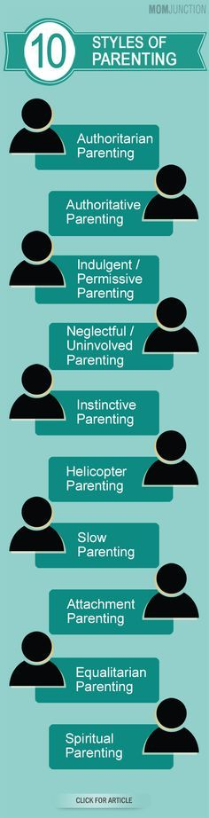 Different Types of Parenting Styles: Have a look at these types of parenting styles and find out the ideal one for your family and your child.