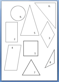 Axes de symétrie et figures planes