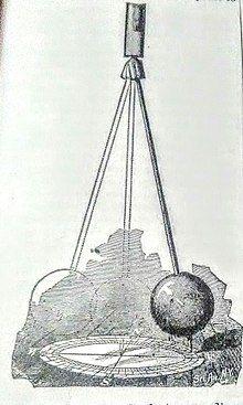 Foucault pendulum - Wikipedia