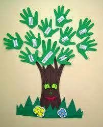 Mundinho da Criança - Atividades para Educação Infantil: Painel para o dia da Árvore - Diversos exemplos de murais